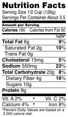 Baked Beans With Bacon Nutrition Guide/Facts