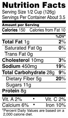 Beef & Baked Beans Nutrition Guide/Facts