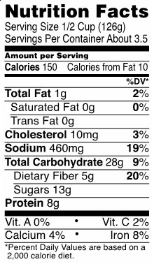 Chicken & Baked Beans Nutrition Guide/Facts