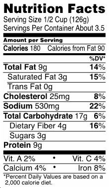 Pork & Baked Beans Nutrition Guide/Facts